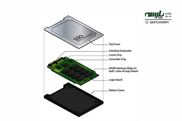 SSD کامپیوتر